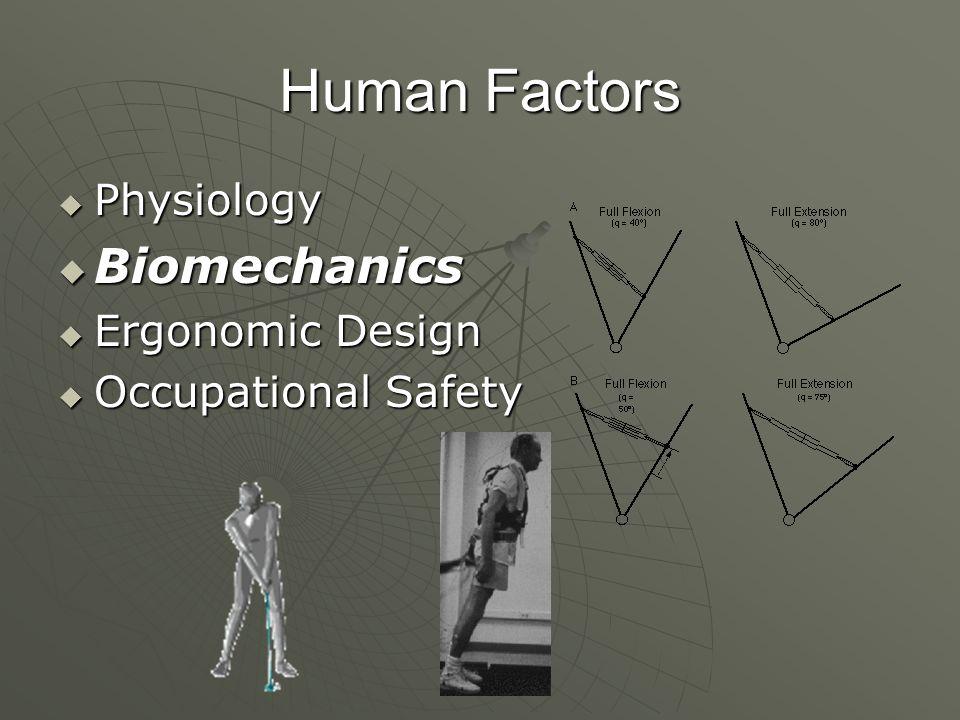 Human Factors Biomechanics Physiology Ergonomic Design