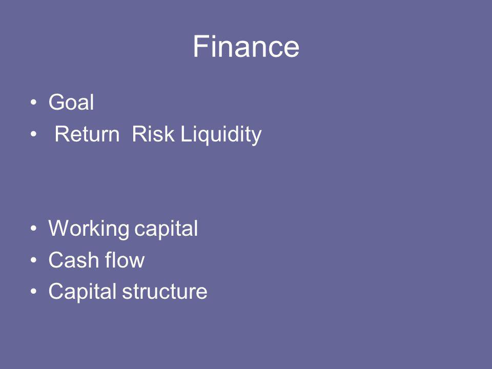 Finance Goal Return Risk Liquidity Working capital Cash flow