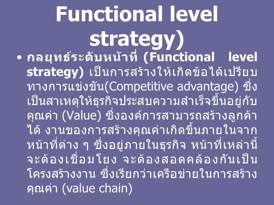 Functional level strategy)