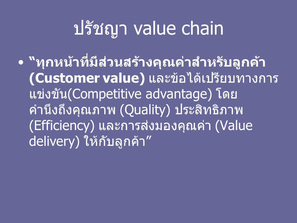 ปรัชญา value chain