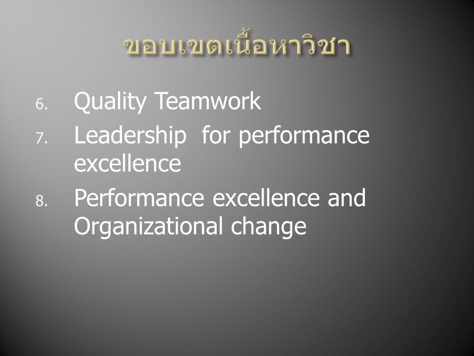 ขอบเขตเนื้อหาวิชา Quality Teamwork