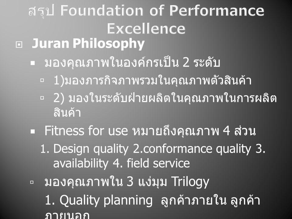 สรุป Foundation of Performance Excellence
