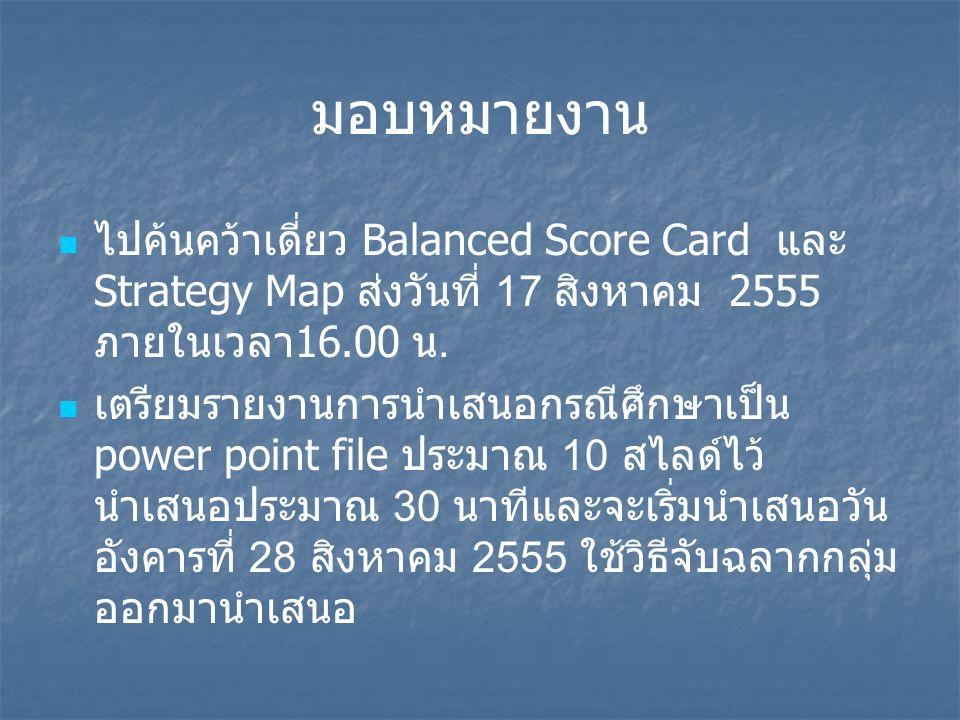 มอบหมายงาน ไปค้นคว้าเดี่ยว Balanced Score Card และ Strategy Map ส่งวันที่ 17 สิงหาคม 2555 ภายในเวลา16.00 น.