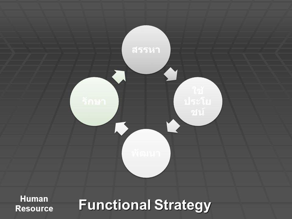 สรรหา ใช้ประโยชน์ พัฒนา รักษา Human Resource Functional Strategy