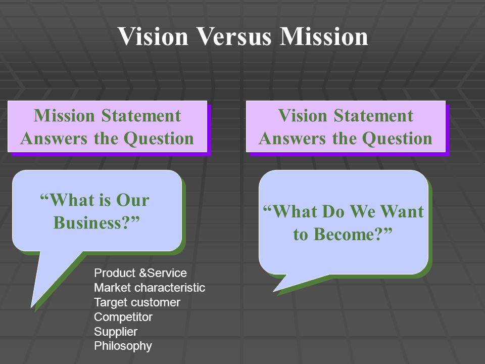Vision Versus Mission Mission Statement Answers the Question