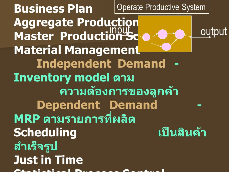 Aggregate Production Plan Master Production Schedule