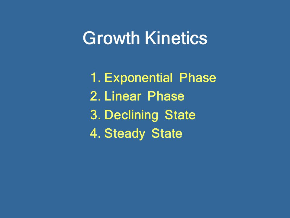 Growth Kinetics 1. Exponential Phase 2. Linear Phase