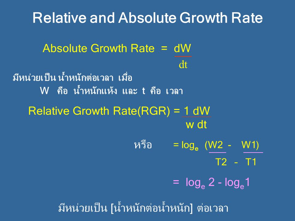 Relative and Absolute Growth Rate