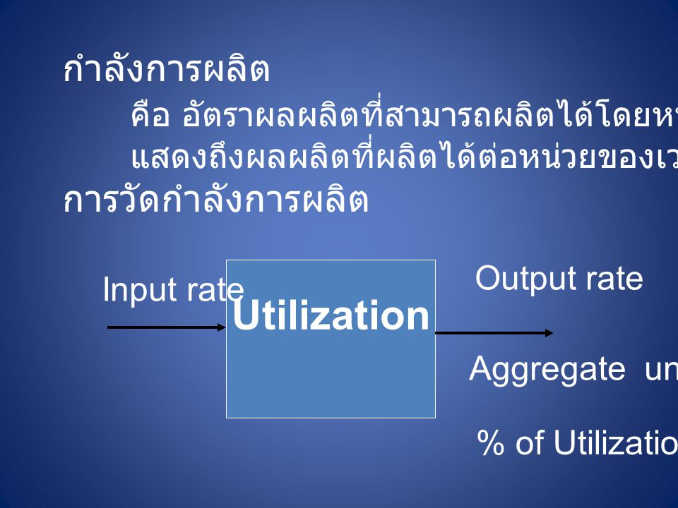 Utilization กำลังการผลิต
