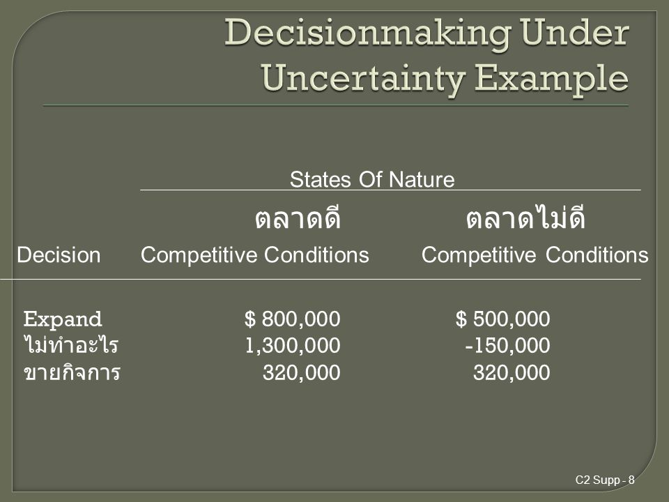 Decisionmaking Under Uncertainty Example