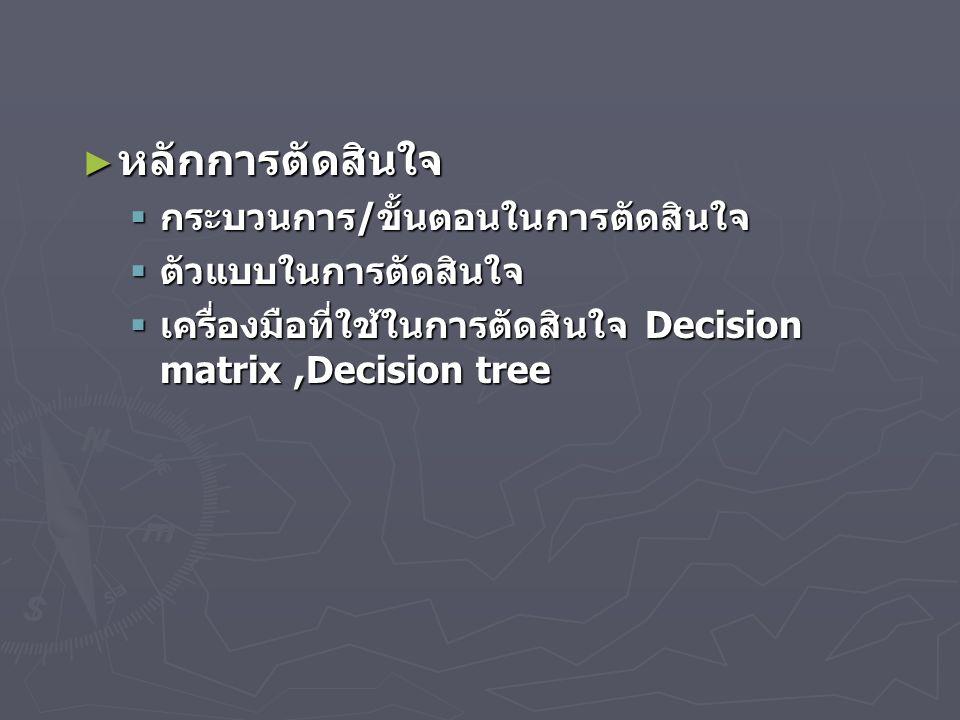หลักการตัดสินใจ กระบวนการ/ขั้นตอนในการตัดสินใจ ตัวแบบในการตัดสินใจ