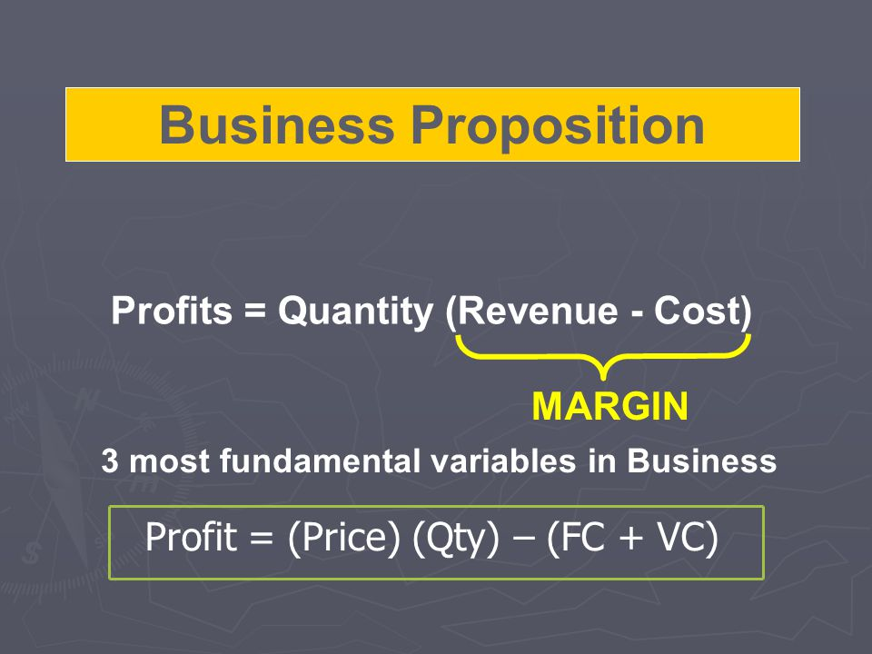Business Proposition Profits = Quantity (Revenue - Cost) MARGIN