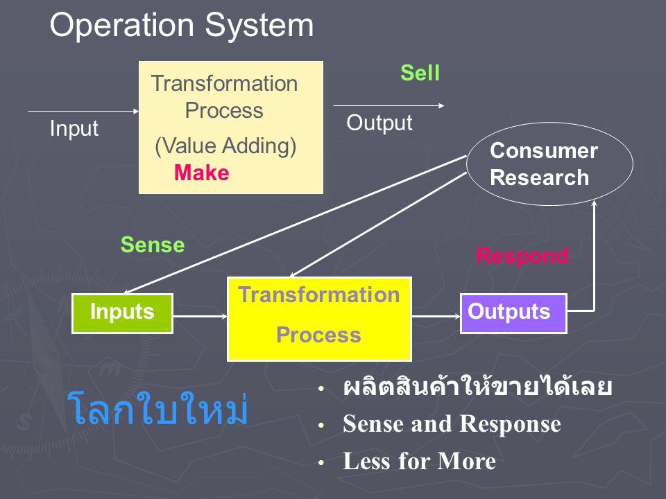 โลกใบใหม่ Operation System ผลิตสินค้าให้ขายได้เลย Sense and Response