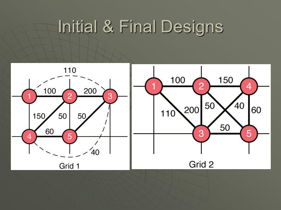 Initial & Final Designs