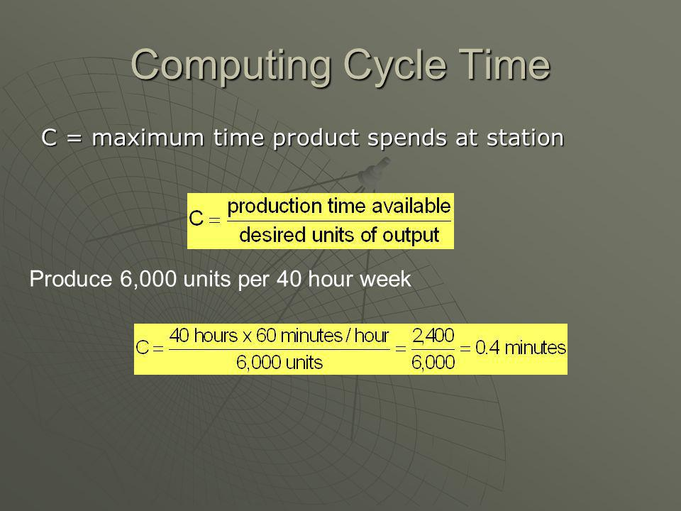 Computing Cycle Time C = maximum time product spends at station