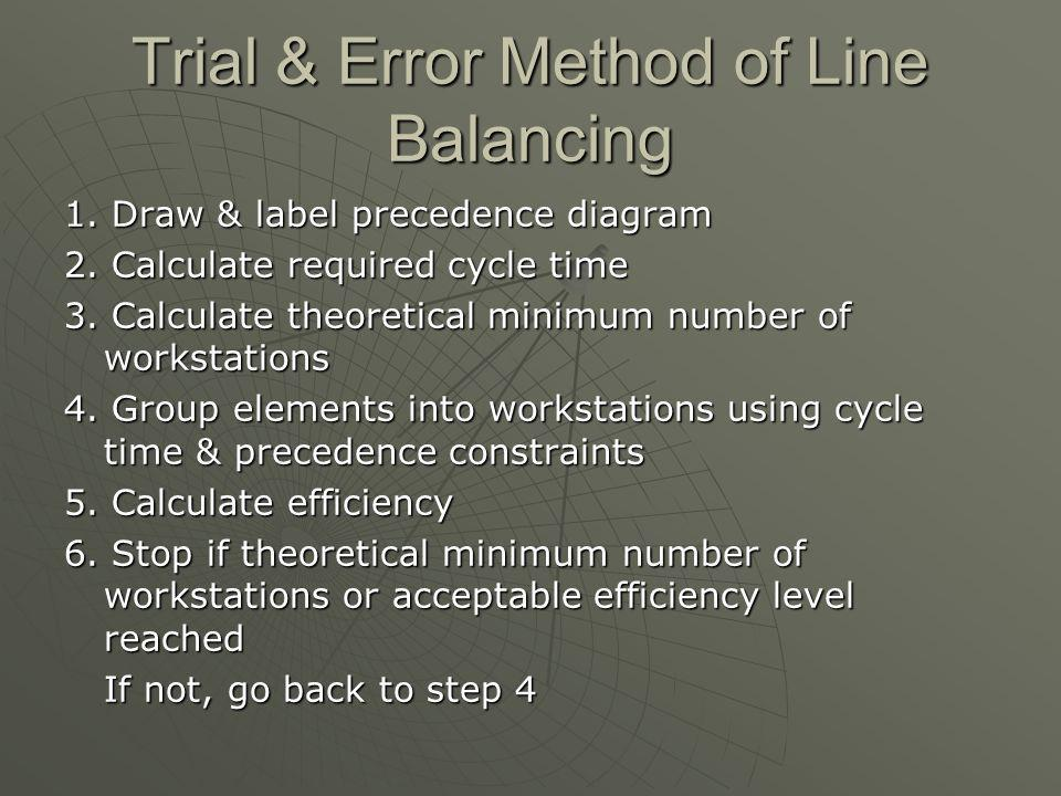 Trial & Error Method of Line Balancing