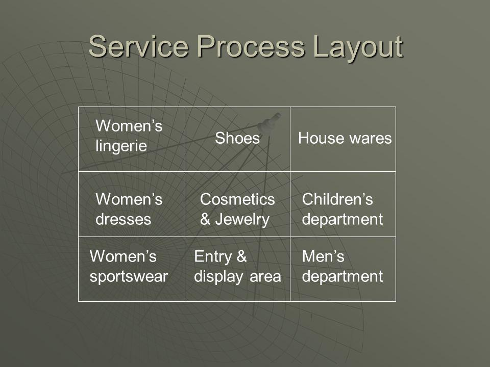 Service Process Layout