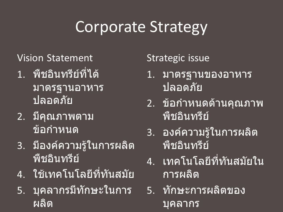 Corporate Strategy Vision Statement
