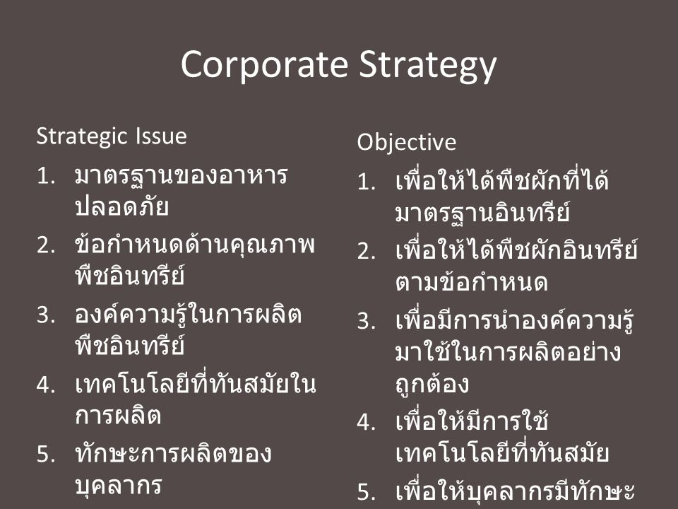 Corporate Strategy Strategic Issue Objective มาตรฐานของอาหารปลอดภัย