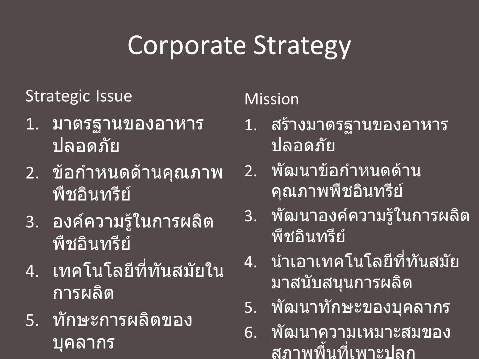 Corporate Strategy Strategic Issue มาตรฐานของอาหารปลอดภัย