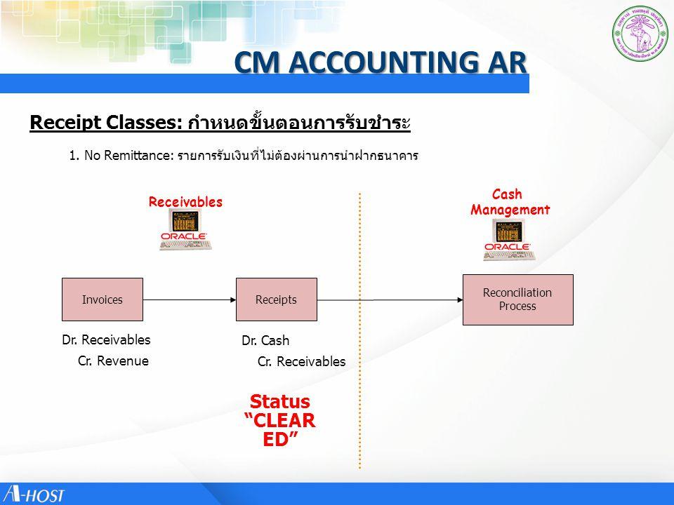 CM ACCOUNTING AR Receipt Classes: กำหนดขั้นตอนการรับชำระ