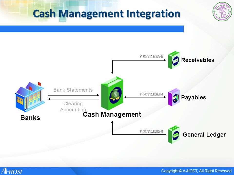 Cash Management Integration