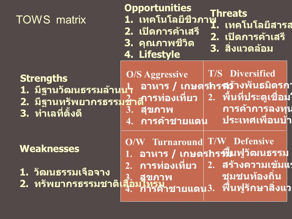 TOWS matrix Opportunities เทคโนโลยีชีวภาพ Threats เปิดการค้าเสรี