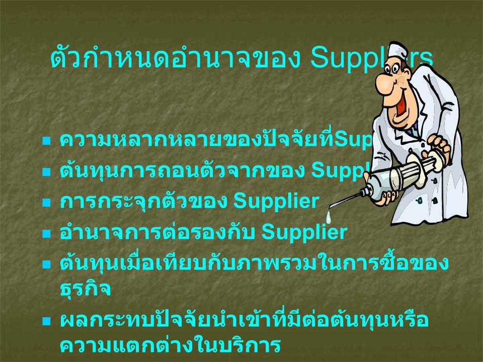 ตัวกำหนดอำนาจของ Suppliers