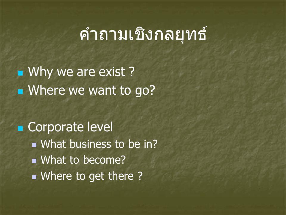 คำถามเชิงกลยุทธ์ Why we are exist Where we want to go