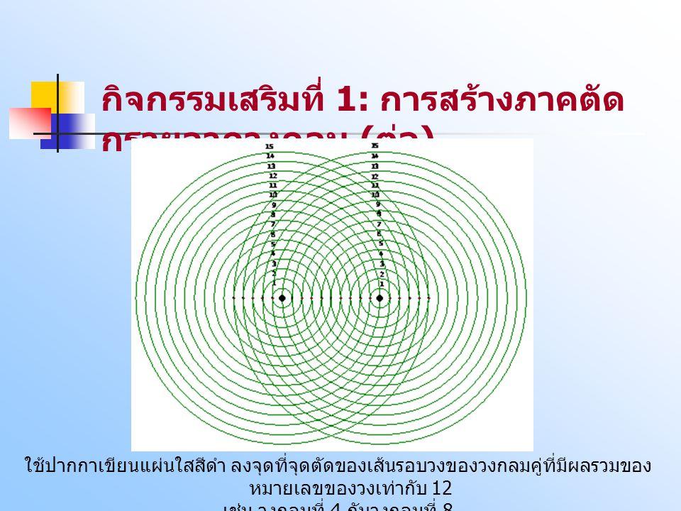 เช่น วงกลมที่ 4 กับวงกลมที่ 8