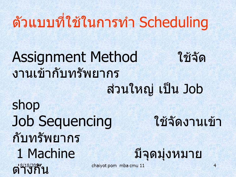 ตัวแบบที่ใช้ในการทำ Scheduling