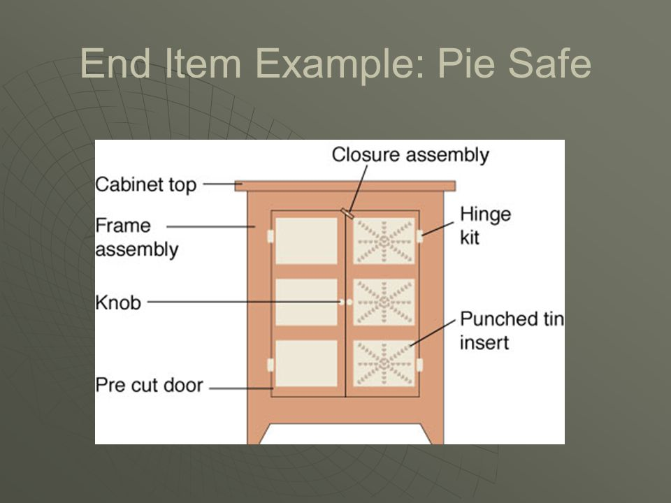 End Item Example: Pie Safe