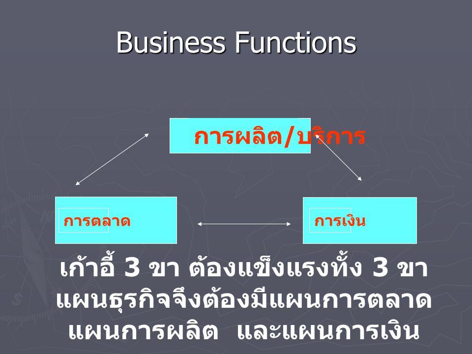Business Functions เก้าอี้ 3 ขา ต้องแข็งแรงทั้ง 3 ขา