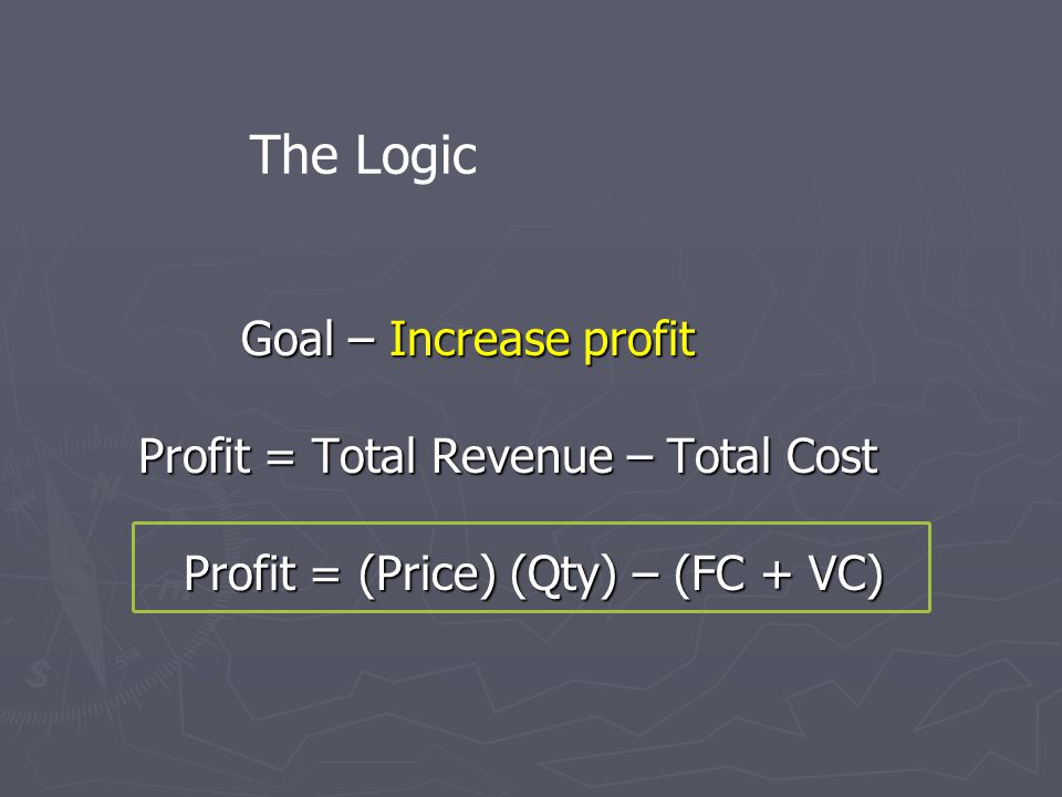 The Logic Goal – Increase profit Profit = Total Revenue – Total Cost
