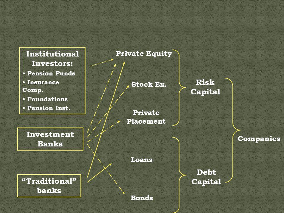Institutional Investors: