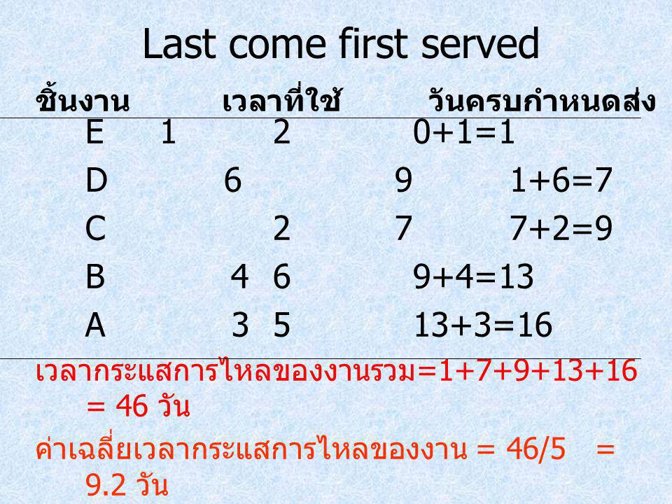 Last come first served D 6 9 1+6=7 C 2 7 7+2=9 B 4 6 9+4=13