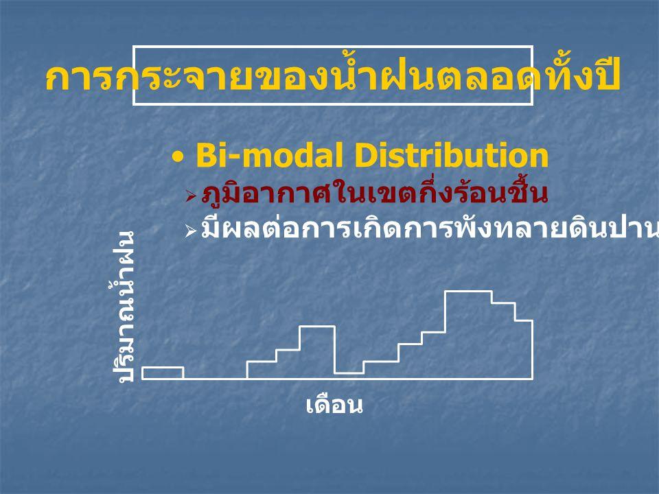 การกระจายของน้ำฝนตลอดทั้งปี