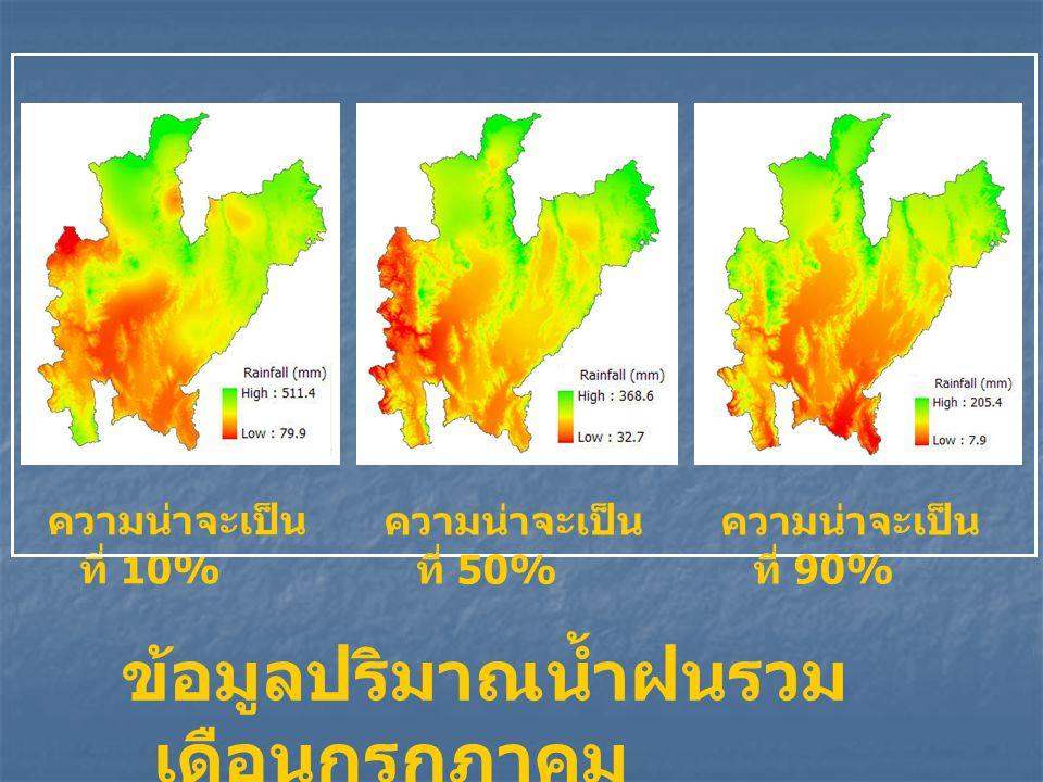 ข้อมูลปริมาณน้ำฝนรวมเดือนกรกฎาคม