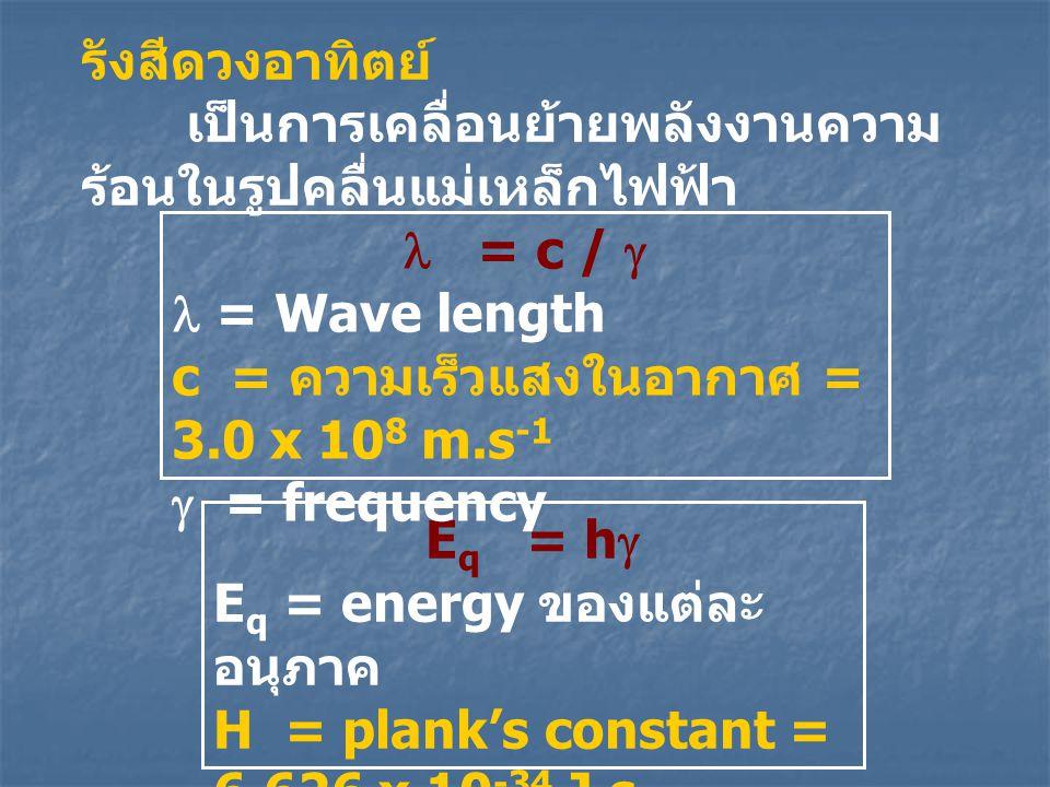 รังสีดวงอาทิตย์ เป็นการเคลื่อนย้ายพลังงานความร้อนในรูปคลื่นแม่เหล็กไฟฟ้า.  = c /   = Wave length.
