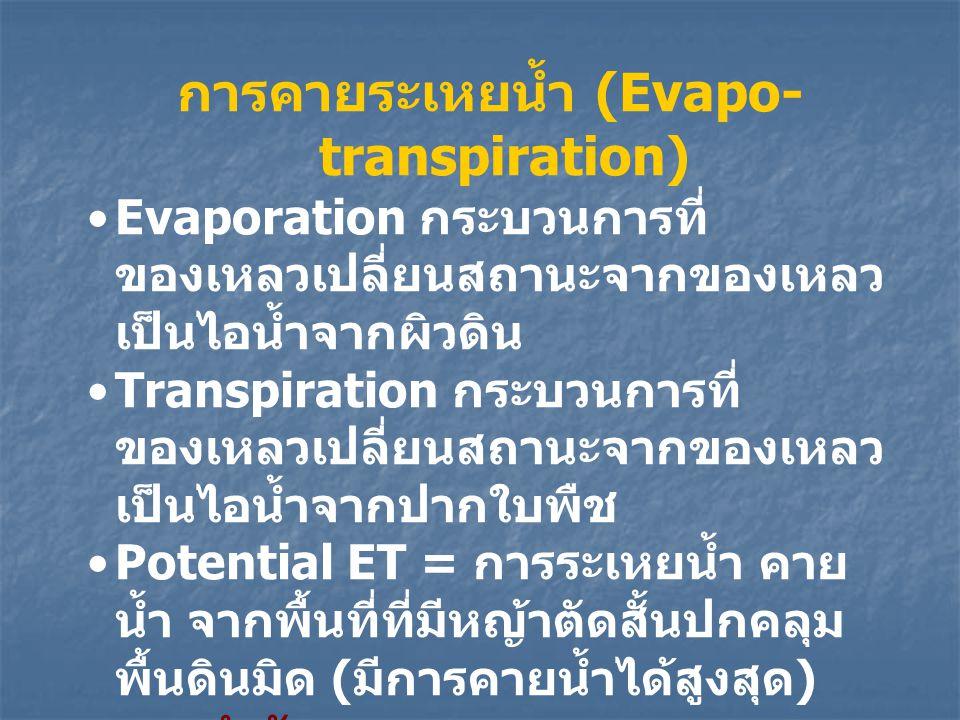 การคายระเหยน้ำ (Evapo-transpiration)