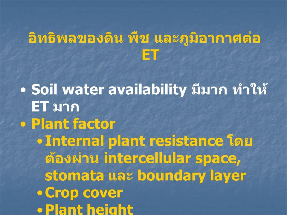 อิทธิพลของดิน พืช และภูมิอากาศต่อ ET