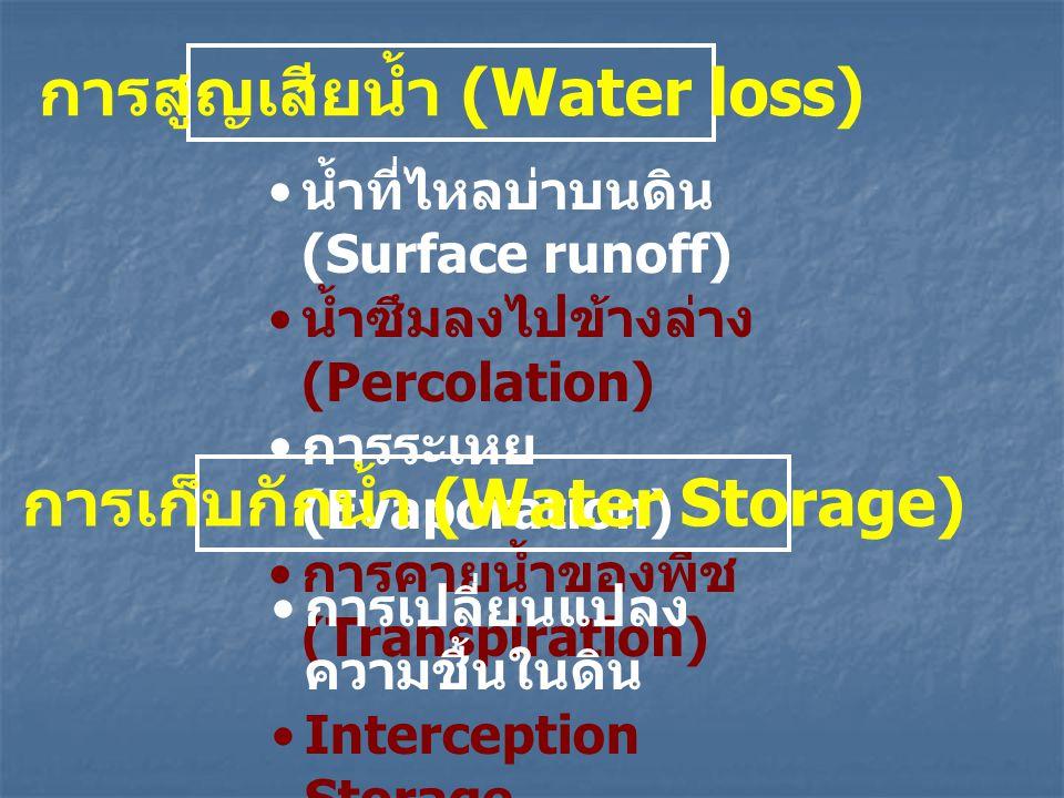 การสูญเสียน้ำ (Water loss) การเก็บกักน้ำ (Water Storage)