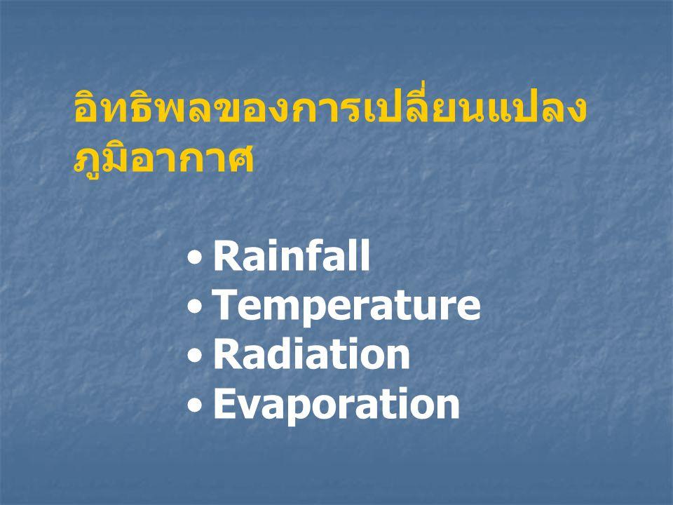 อิทธิพลของการเปลี่ยนแปลงภูมิอากาศ