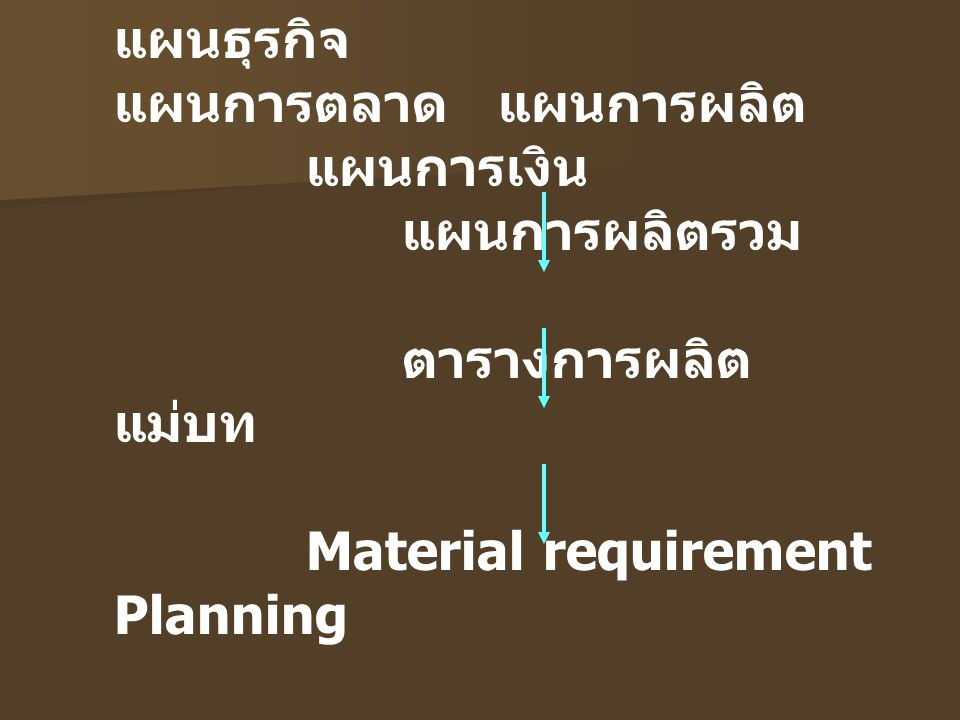 แผนธุรกิจ แผนการตลาด แผนการผลิต แผนการเงิน. แผนการผลิตรวม. ตารางการผลิตแม่บท. Material requirement Planning.