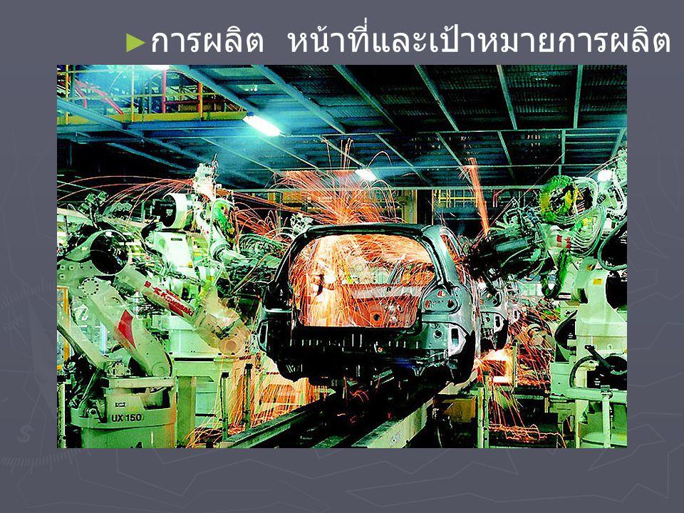 การผลิต หน้าที่และเป้าหมายการผลิต