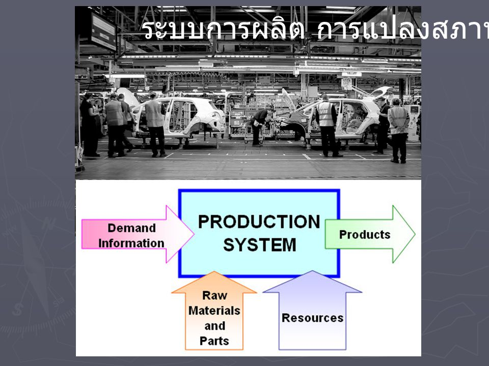 ระบบการผลิต การแปลงสภาพ