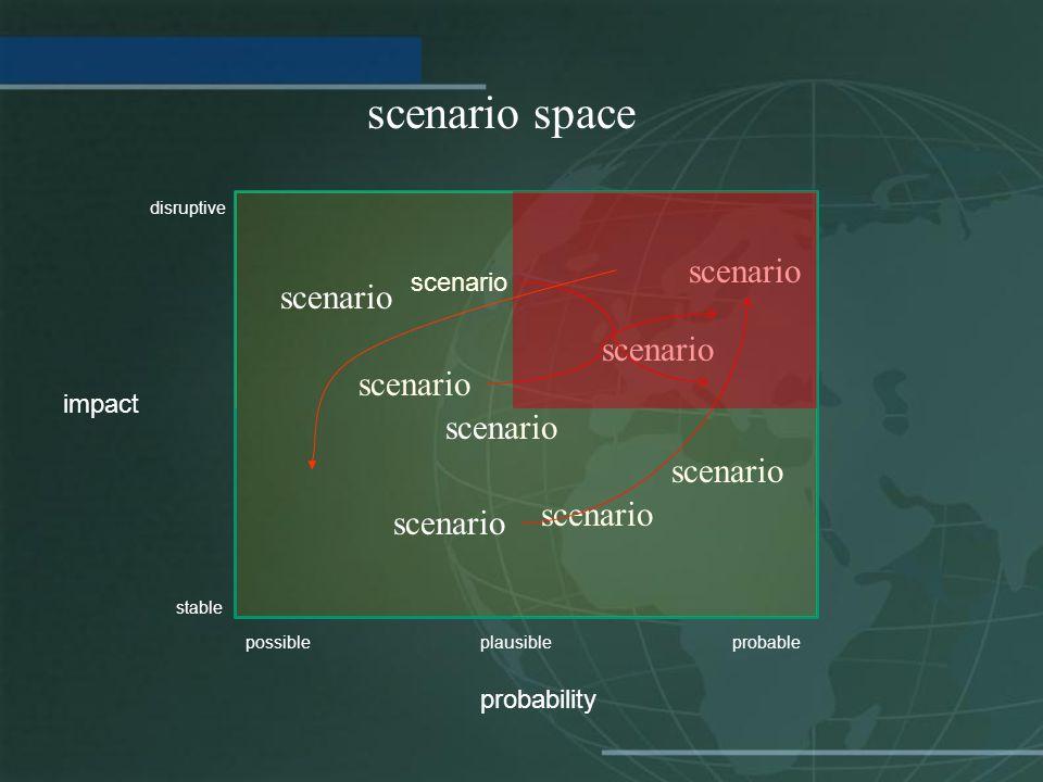 scenario space scenario scenario scenario scenario scenario scenario