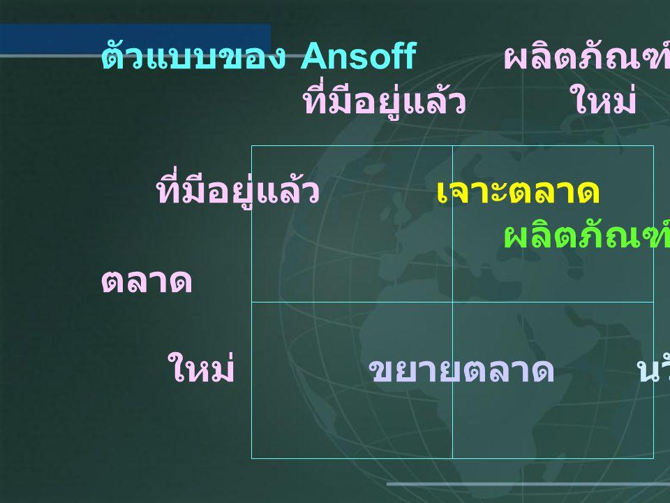 ตัวแบบของ Ansoff ผลิตภัณฑ์