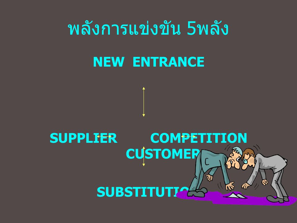 SUPPLIER COMPETITION CUSTOMER