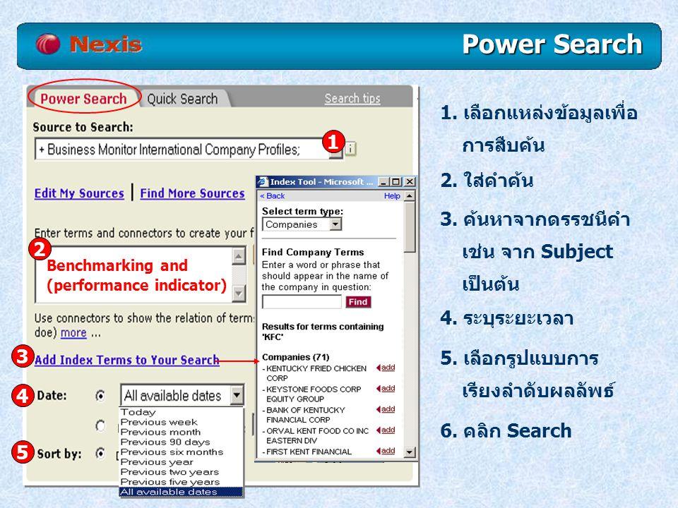 Power Search 1. เลือกแหล่งข้อมูลเพื่อ การสืบค้น 1 2. ใส่คำค้น